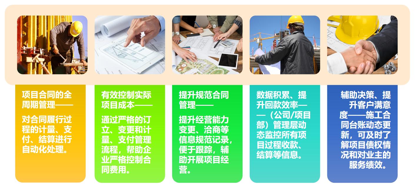 项目+合同管理系统